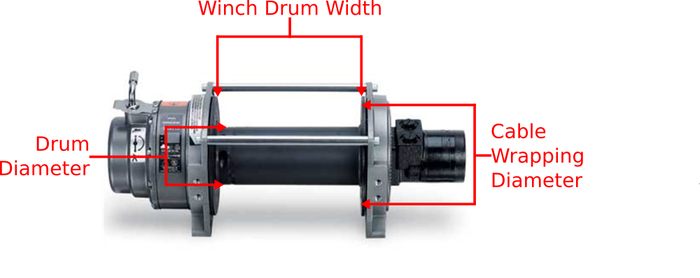 how much winch line will fit on your winch roundforge