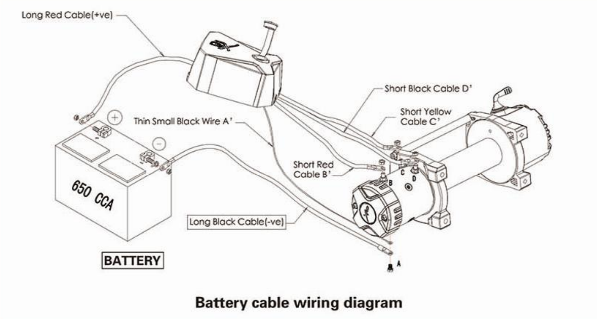 DIAGRAM] Smittybilt Xrc Winch Wiring Diagram FULL Version HD Quality Wiring  Diagram - ATQR10FUSE27.LINEACERAMICAPARMA.ITlineaceramicaparma.it